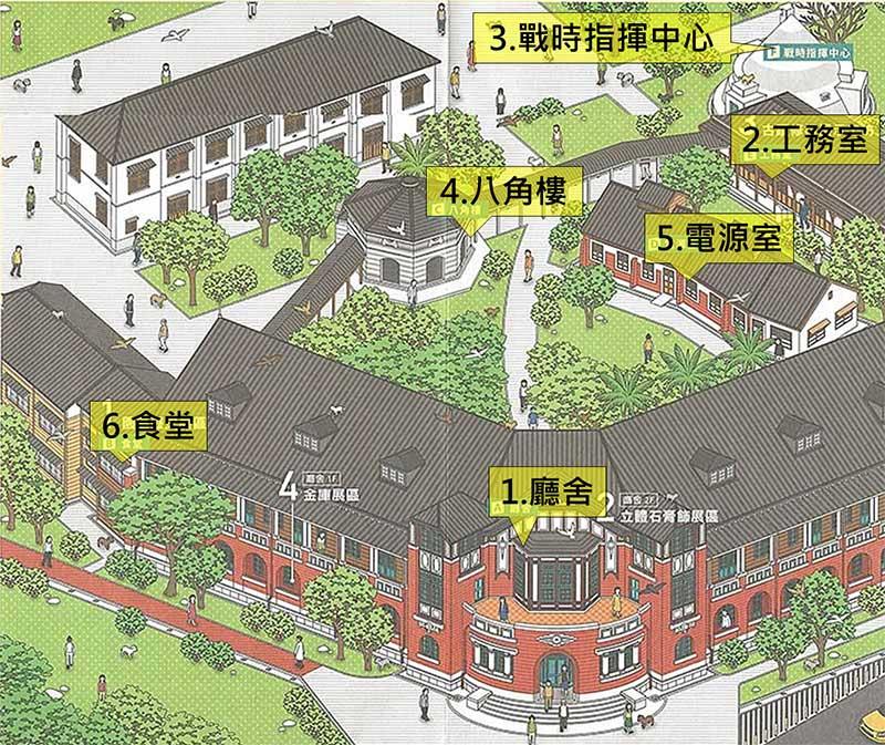 台北博物館-鐵道部