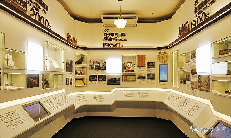 鐵道部園區-展覽介紹-鐵道博物館