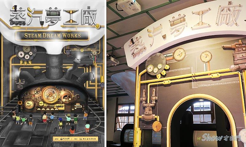 鐵道部園區-親子展覽-鐵道博物館